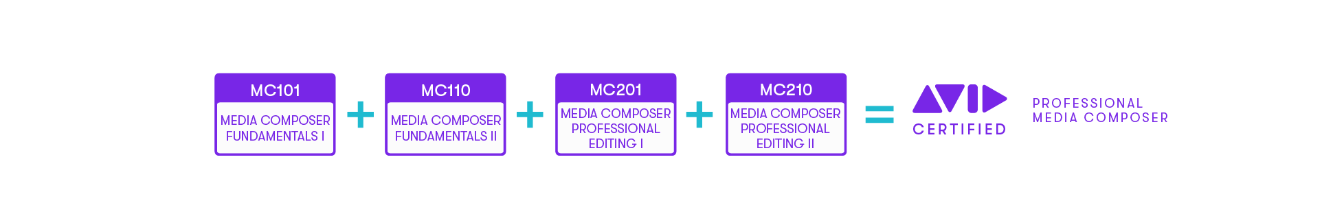 ACPMediaComposer1200x750