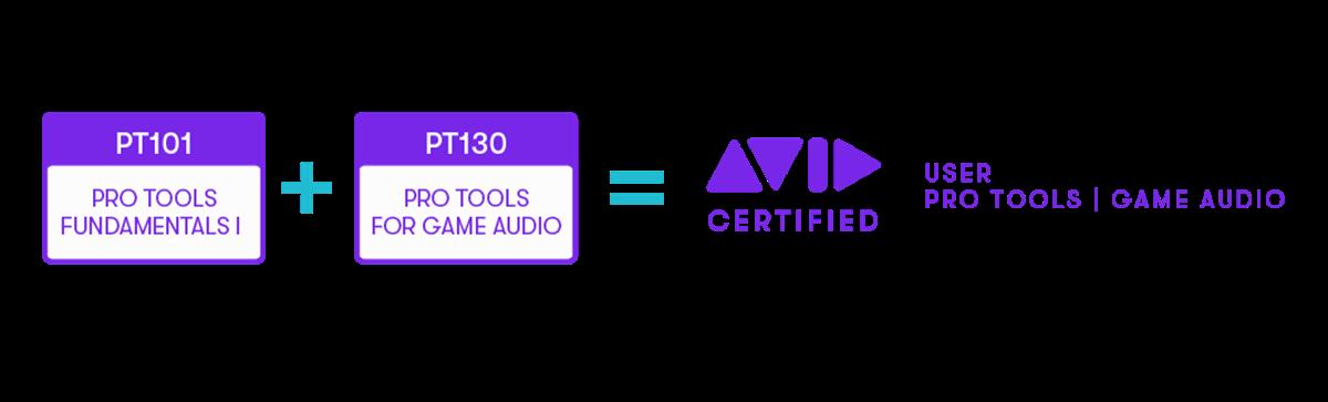 ACUPTgameAudio1200x750