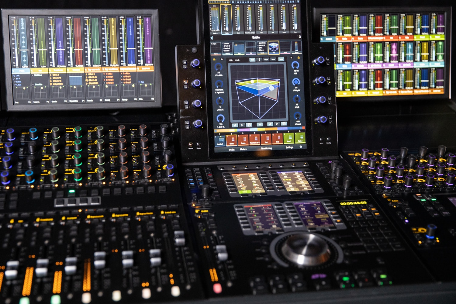 Gain better insight into your mix