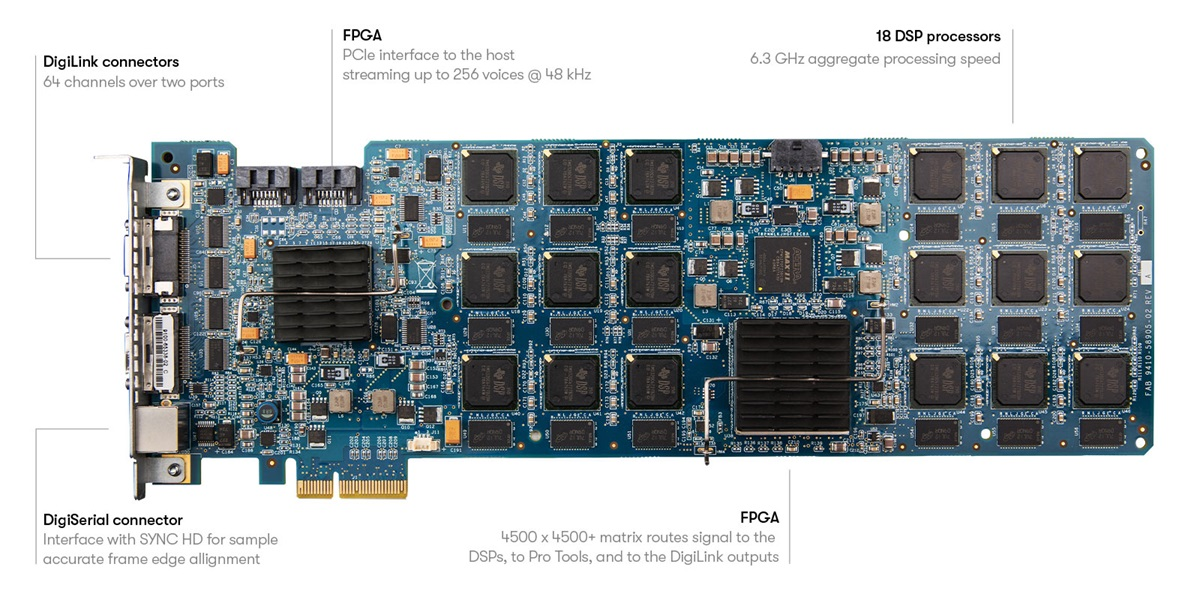 PCIe Card Diagram