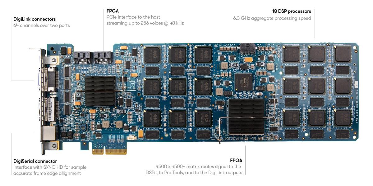 PCIe Card Diagram
