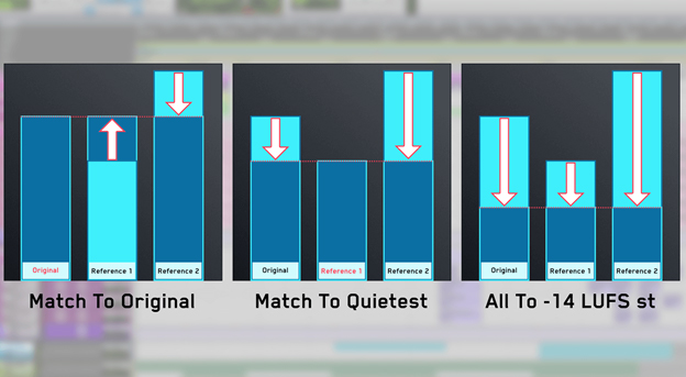 matching levels in REFERENCE plugin
