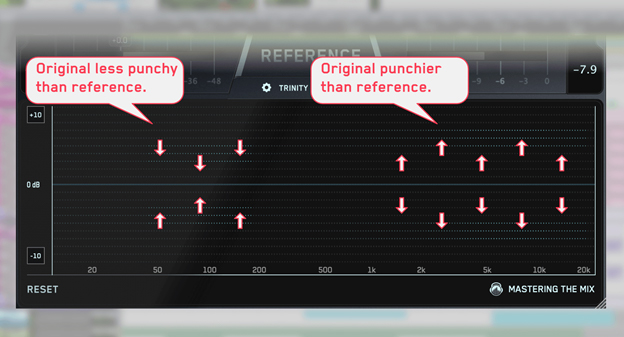 punch dots in REFERENCE plugin