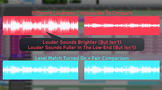 why level match matters with reference tracks